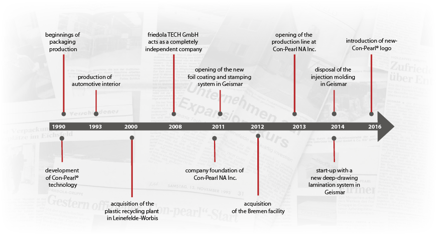 Con-Pearl friedola TECH history